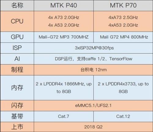 LEGGI ANCHE Nuovo smartphone Meizu in 18:9 il 4 gennaio