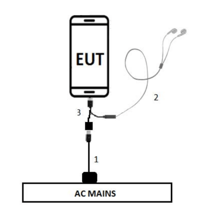 Prossimo device senza jack audio 3.5mm — Sony Xperia